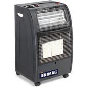 Unimac 661064